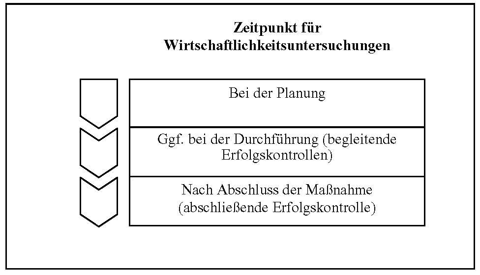 REVOSax Landesrecht Sachsen - VwV-SäHO
